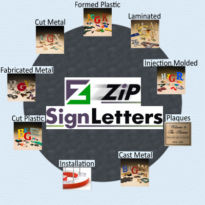 Zip Sign Letters Products